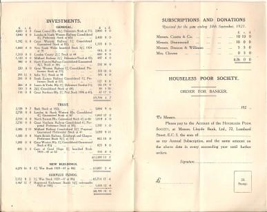 Annual Report 1921 - 5