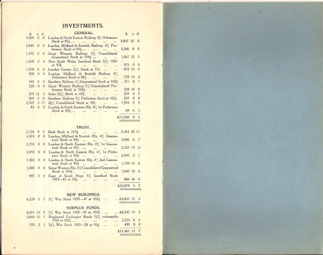 Annual Report 1923 - 7