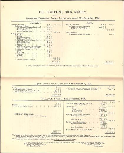 Annual Report 1926 - 8