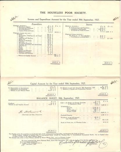 Annual Report 1927 - 8