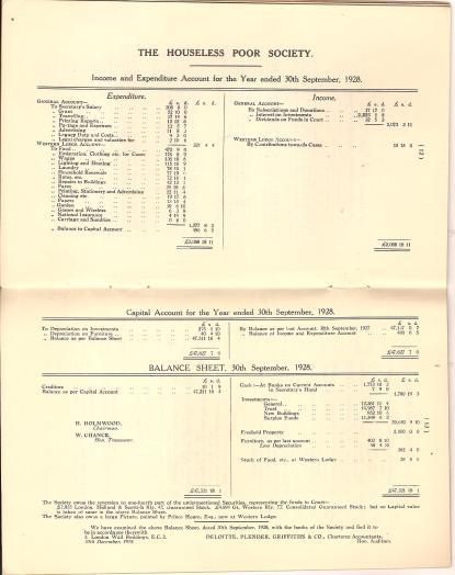 Annual Report 1928 - 8